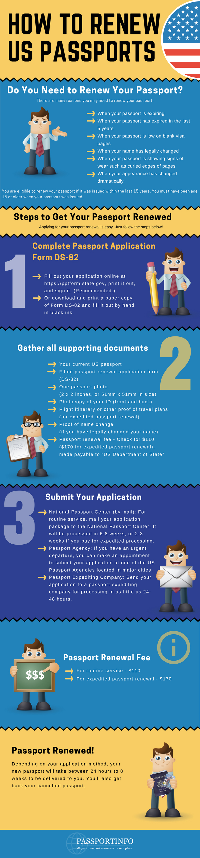 Step-by-step procedure to renew US passport